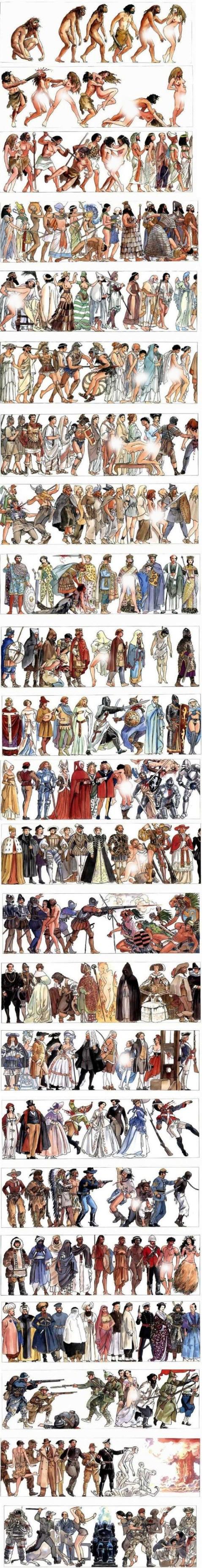 Historia e njerezimit (e ilustruar)