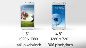 Dimensionet e Ekranit te Galaxy S4