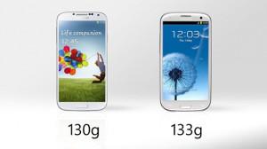 Dimensionet e Galaxy S4