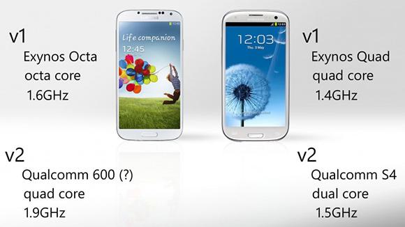 Procesori i Galaxy S4